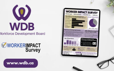Worker Impact Survey Results